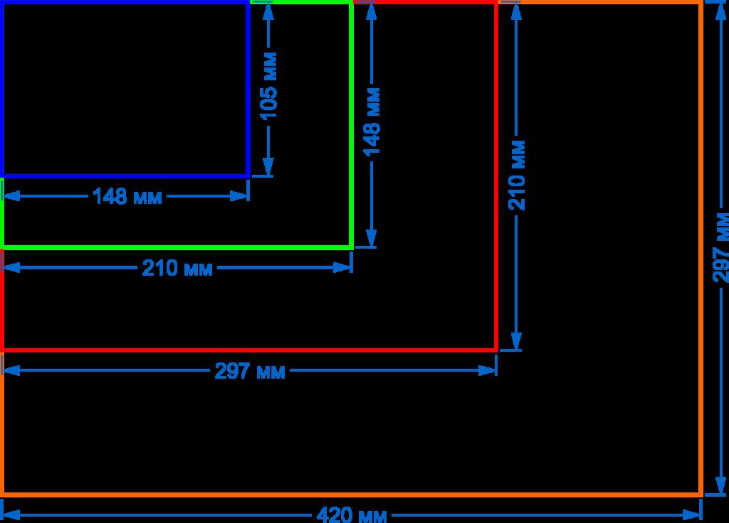 Размеры тибличек