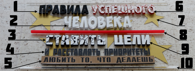 табличка с разными видами текста и материала акрил,пластик, винил